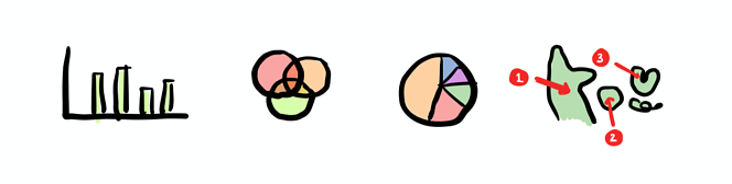 visualiseringstyper illustration