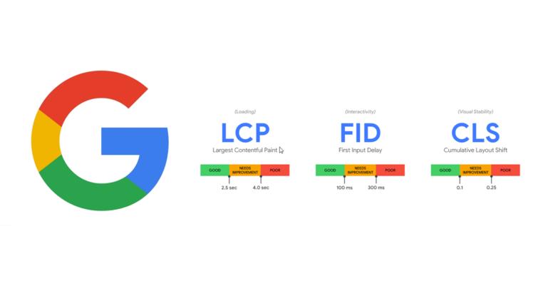 google-core-web-vitals-metrics-for-2021-seo-776x415